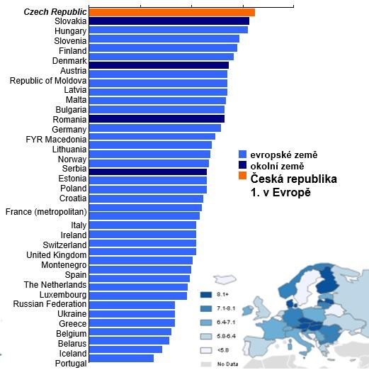 Výskyt rakoviny slinivky je v ČR v rámci Evropy nejvyšší. Zdroj: 1.LF a VFN