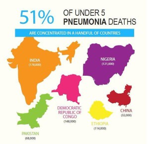 51 procent úmrtí dětí mladších pěti let je koncentrováno pěti zemí.
