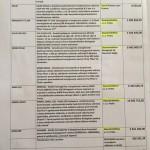 Přijaté prostředky od zadavatelů klinických studií  v roce 2014 -  firma Biovomed s.r.o.
