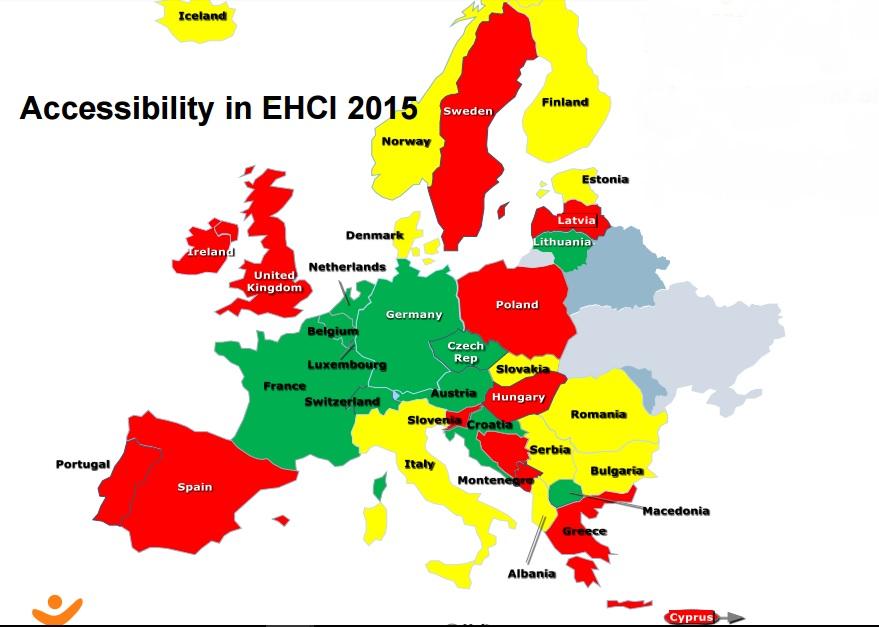 Zdroj: EHCI 2016