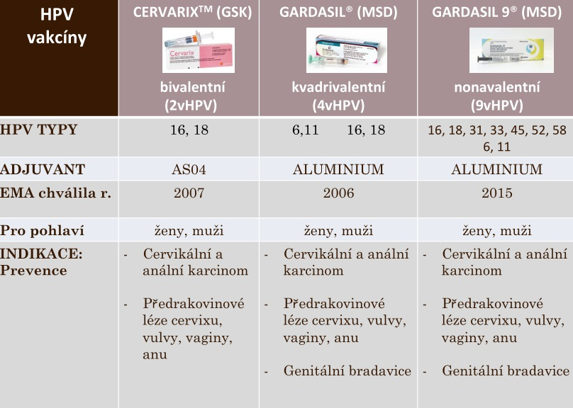 Papillomavirus ockovani, Sám sebe lekárom 136 intraductal papilloma and papillomatosis